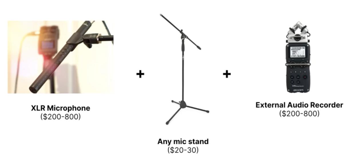 Advanced audio setup for YouTube