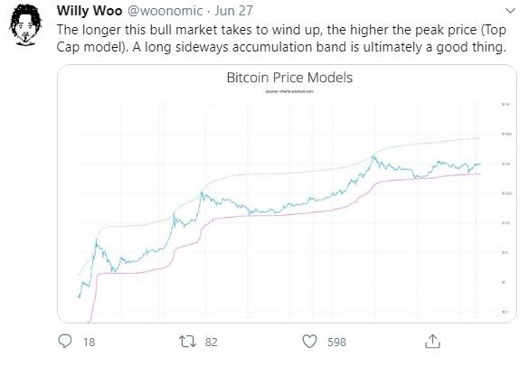 peak bitcoin piace cap google trends bitcoin