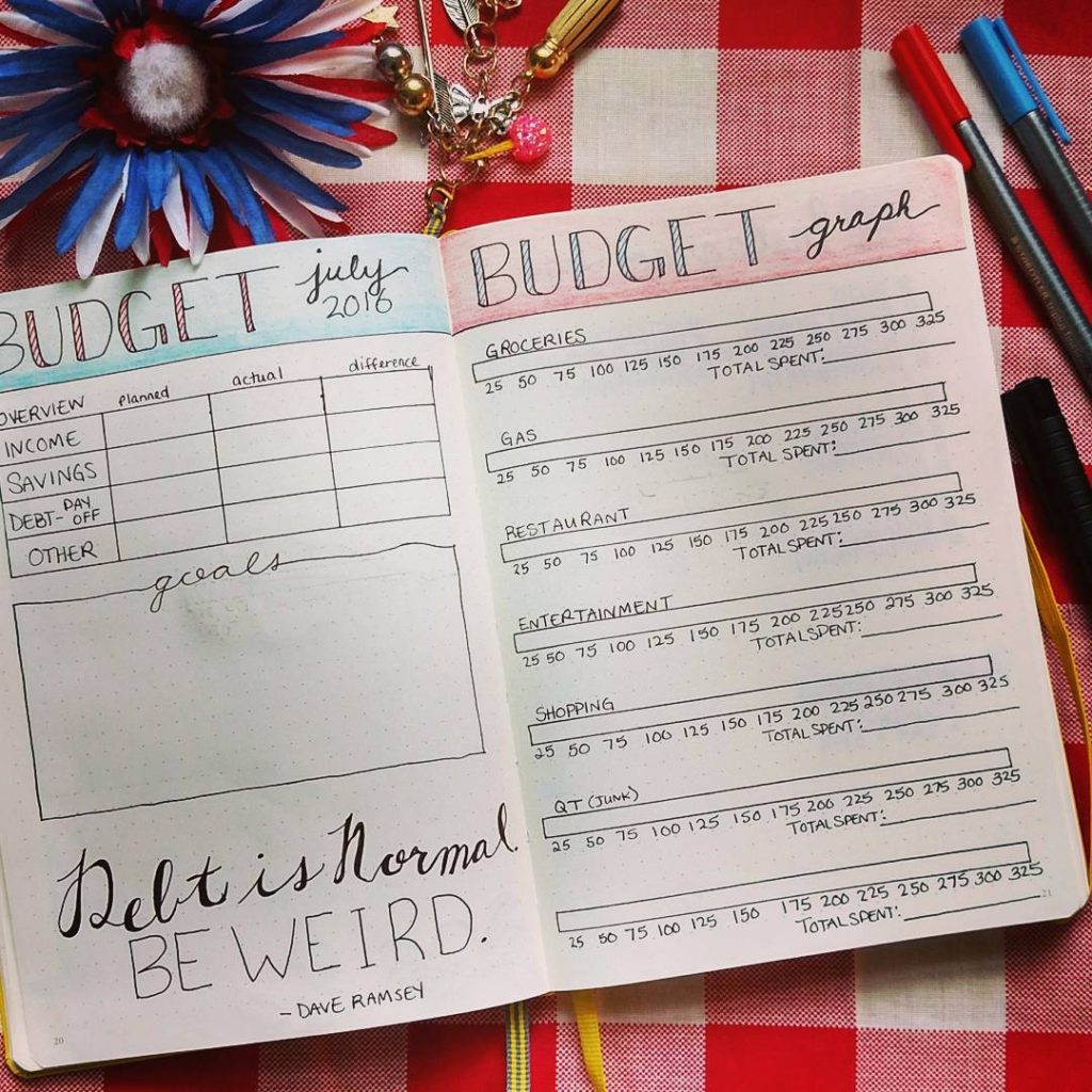 Amazing!! These bullet journal page ideas are just the inspiration I need when figuring out how to bujo! I especially love the simple, minimalist layout ideas! These are perfect for giving me tips and tricks to save money and live on a budget using the budget trackers #bulletjournal #budget #savemoney #bullet #journal #bujo #tracker #personalfinance #finance #frugal #frugalliving #money #saving #organized #inspiration