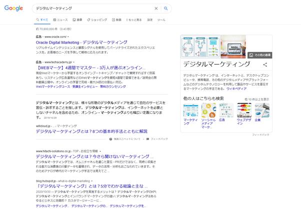 「デジタルマーケティング」というKWについて知りたい場合