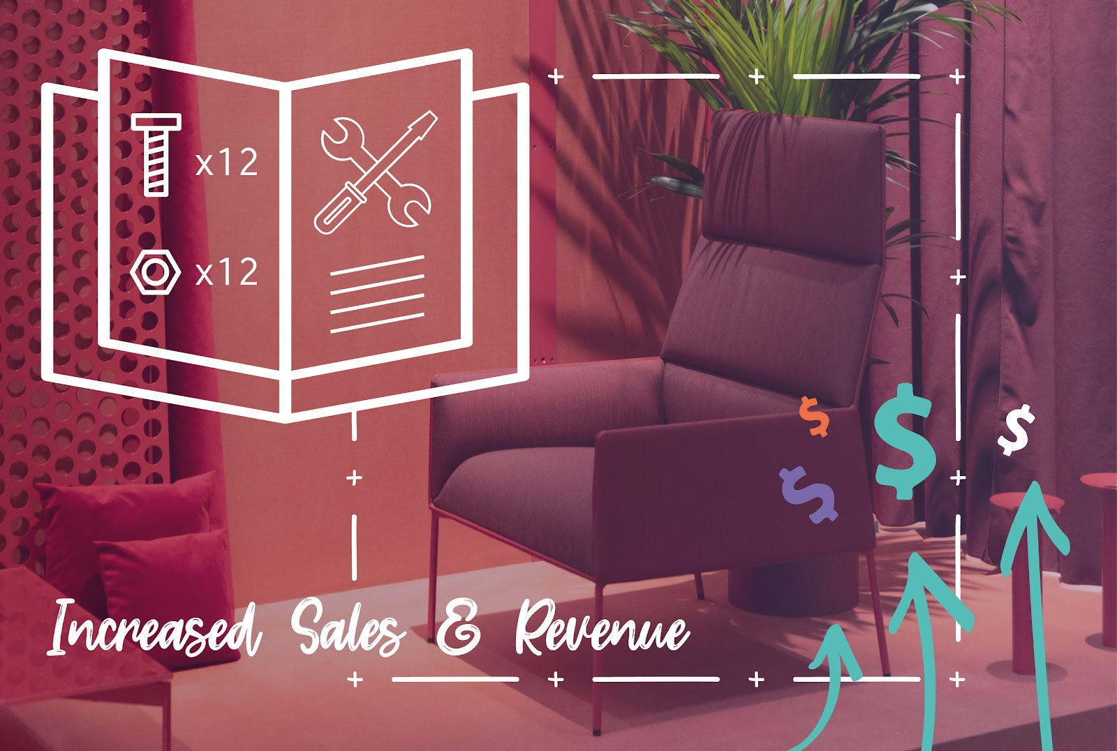 Furniture Marketing Sales and Revenue