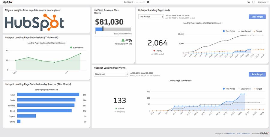 Hubspot dashboard for marketing