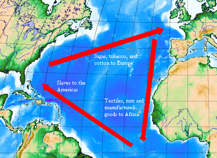 Map of the triangle trade, with people and goods exchanged around the Atlantic.