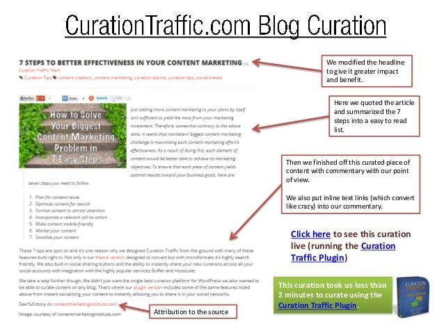 content curation with commentary example