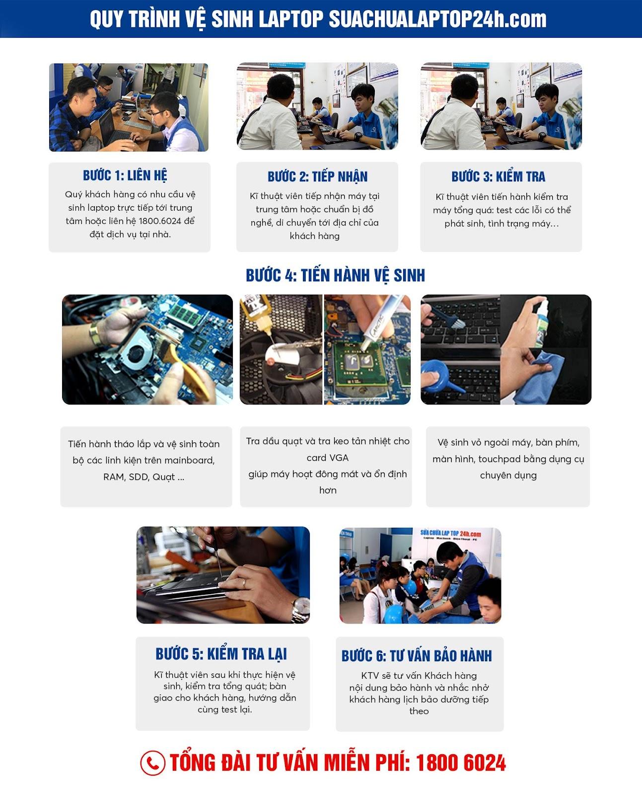 quy tinh vệ sinh, bảo dưỡng laptop tại suachualaptop24h.com