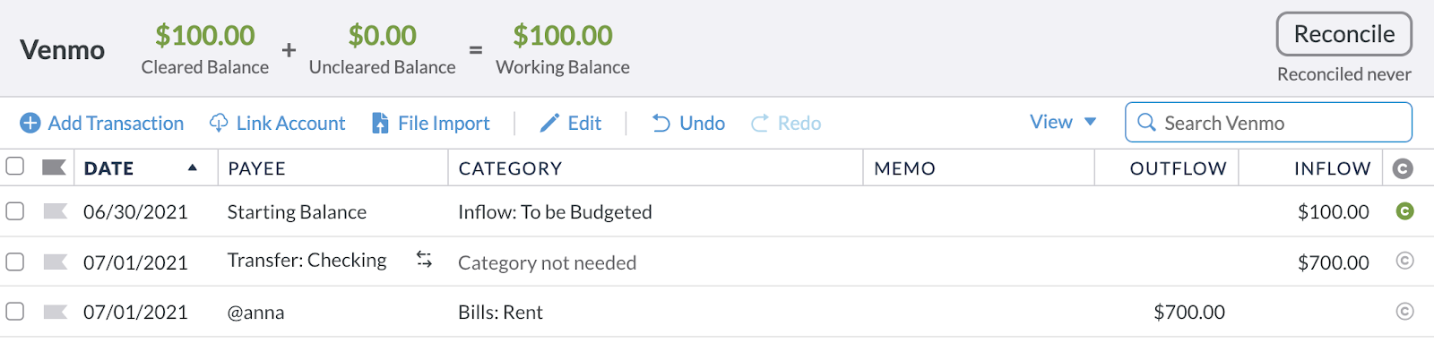 The money went from checking to Venmo, so it was recorded as an inflow to Venmo from checking and then an outflow to Anna when the rent payment was made.