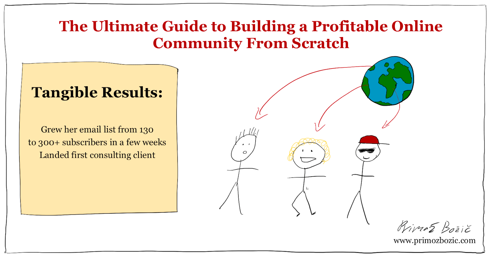 Ultimate Guide Example Build a Profitable Online Community