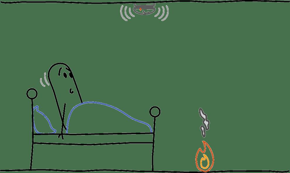 Rauchwarnmelder in Schlafzimmer und Kinderzimmer