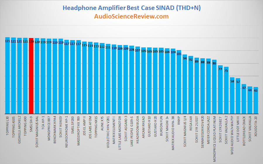 best headphone amp.png