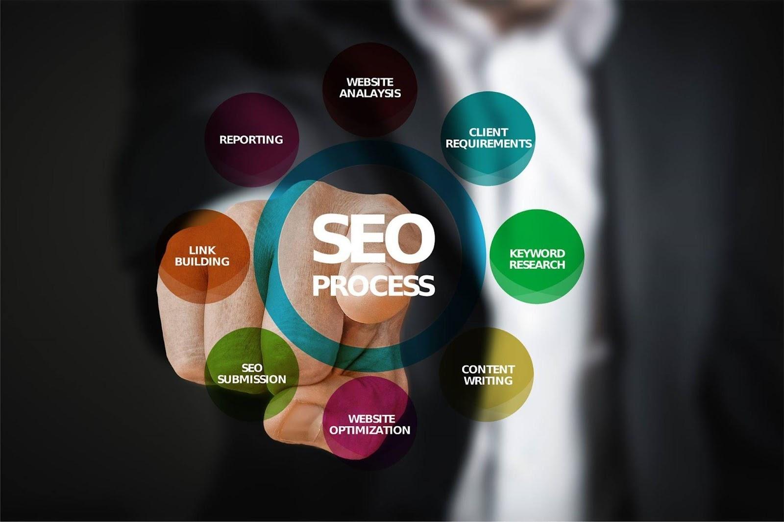 Dịch vụ digital marketing giúp phát triển thương hiệu doanh nghiệp