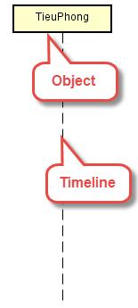 Design bí kíp (Hồi 3)- Bí ẩn sequence