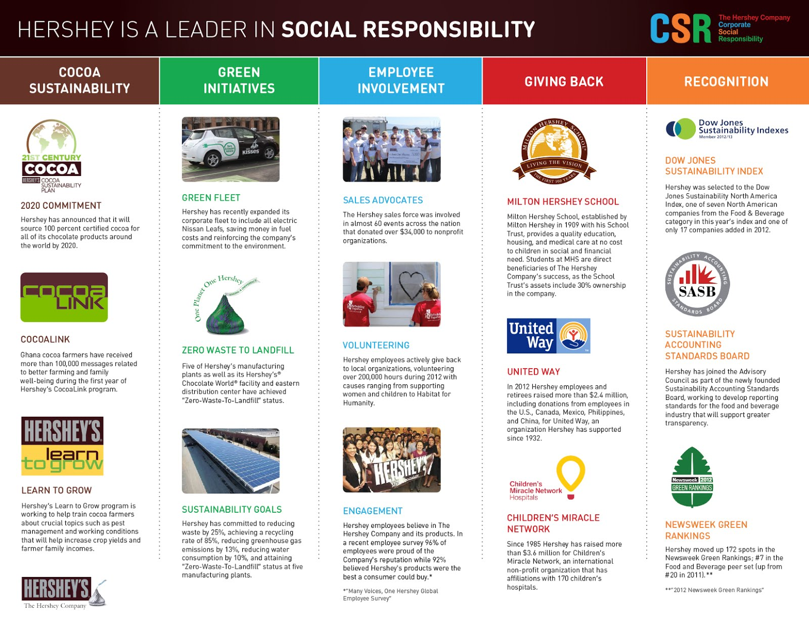 CSR_Sales_One_Pager_-_041113.jpg