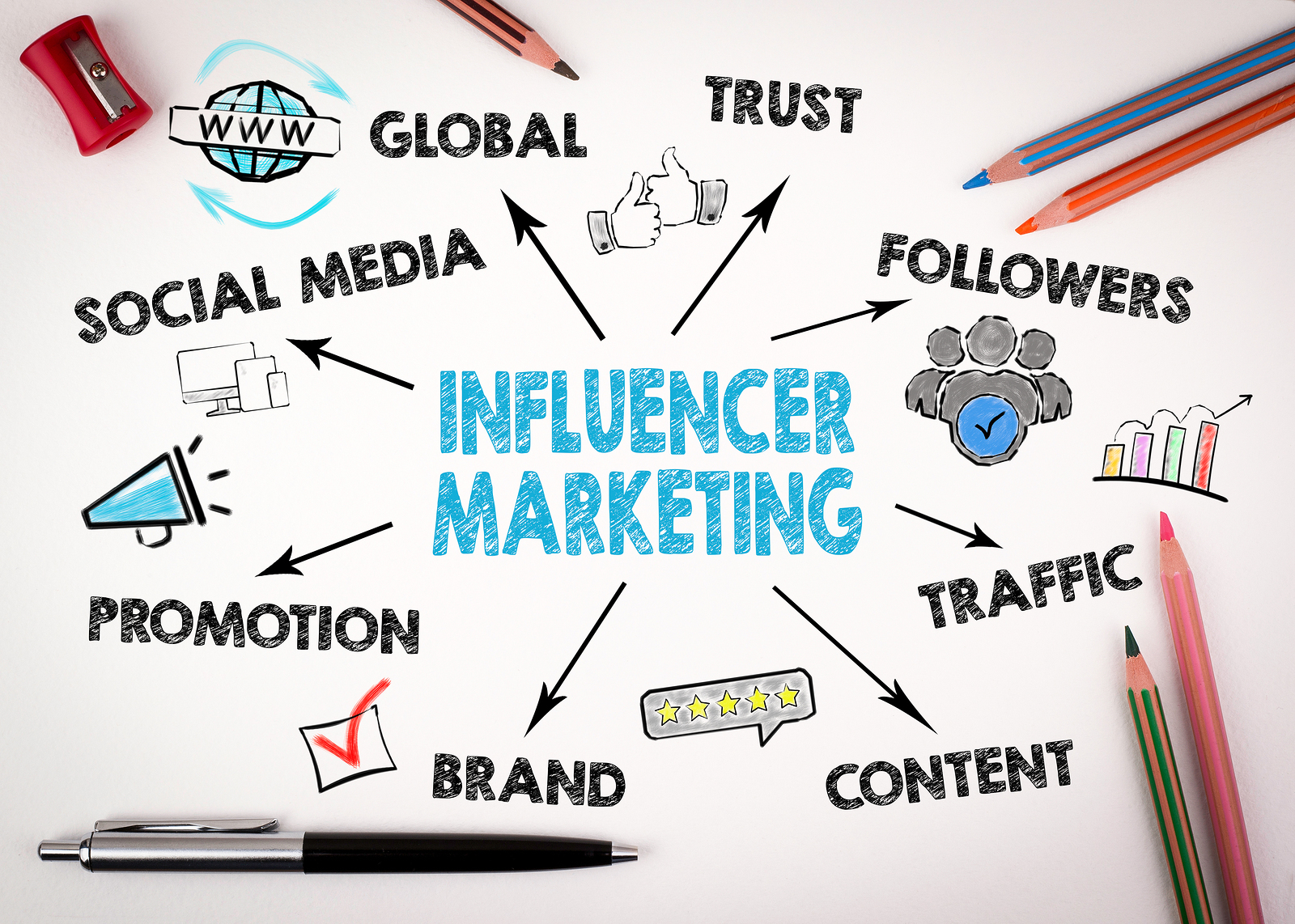 Tổng quan về Influencer Marketing
