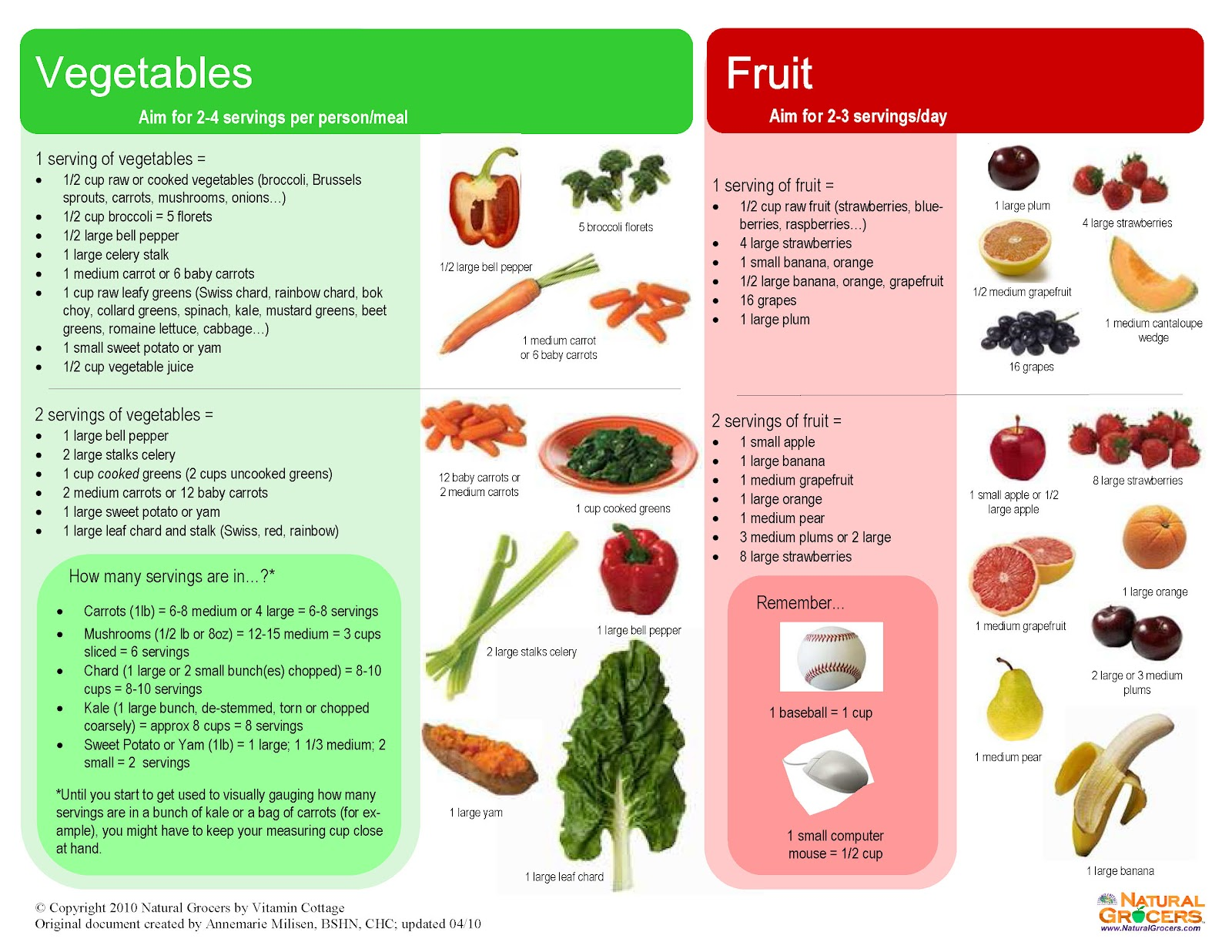1.6-Vegetables--Serving Size_Page_1