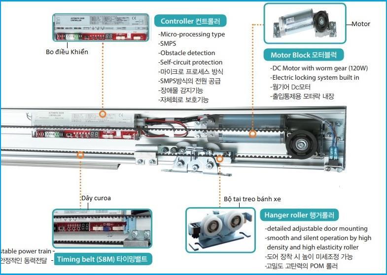 Các loại cửa tự động Hàn Quốc cực chất lượng