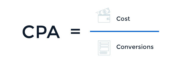 conversion metrics CPA