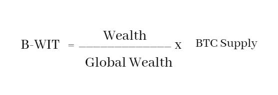 Fórmula para saber quantos bitcoins você precisa para ser milionário no futuro