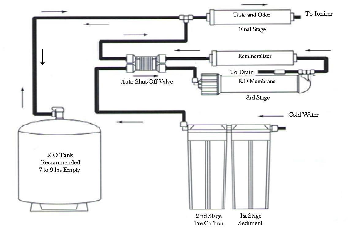 RO Diagram.JPG
