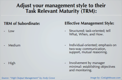 Task Relevant Maturity management style