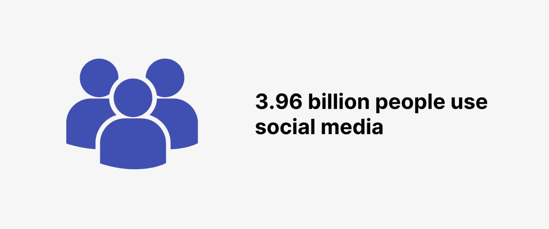 Social media statistic 2021