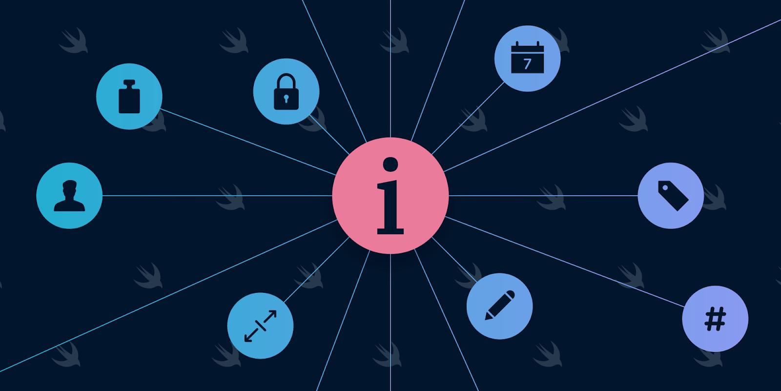Aprendendo mais do Xcode: UIKit