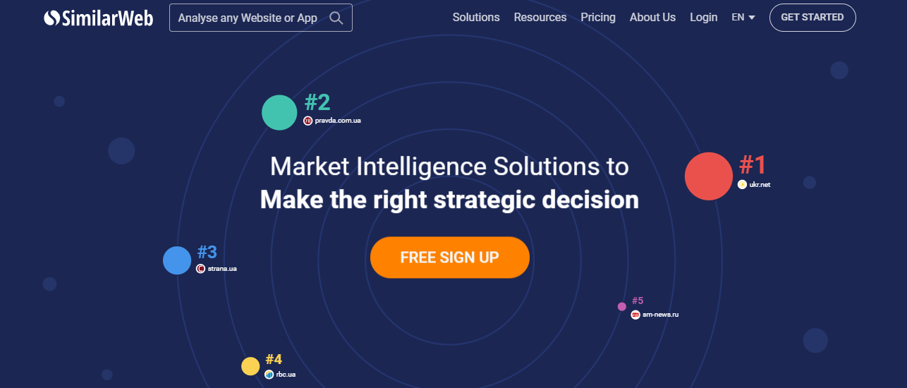 SimilarWeb - analytical tool