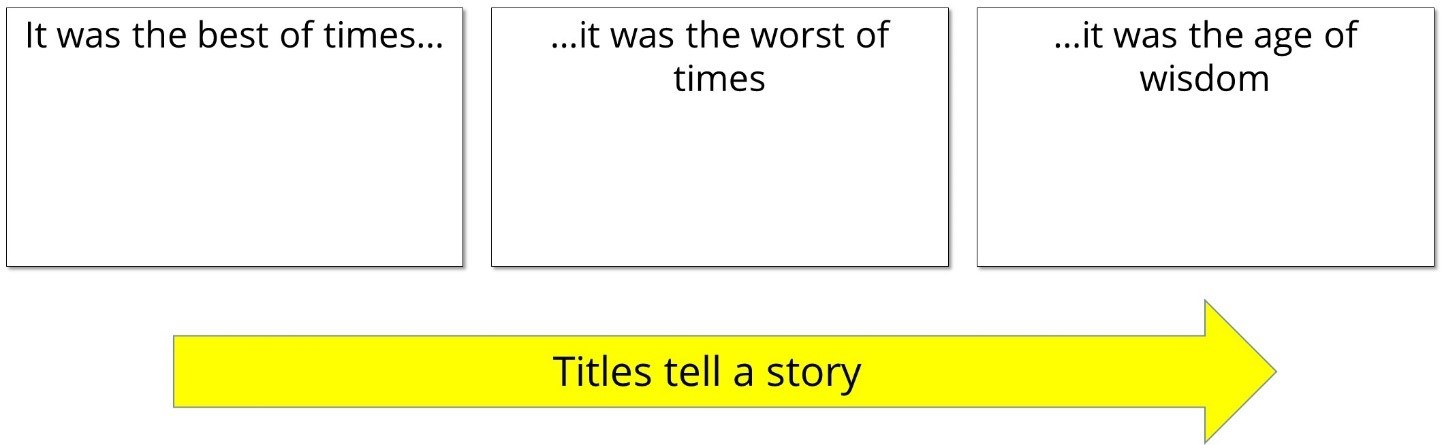 Powerpoint titles telling a story