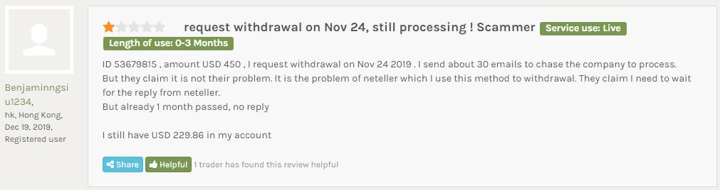 capitallevel reviews
