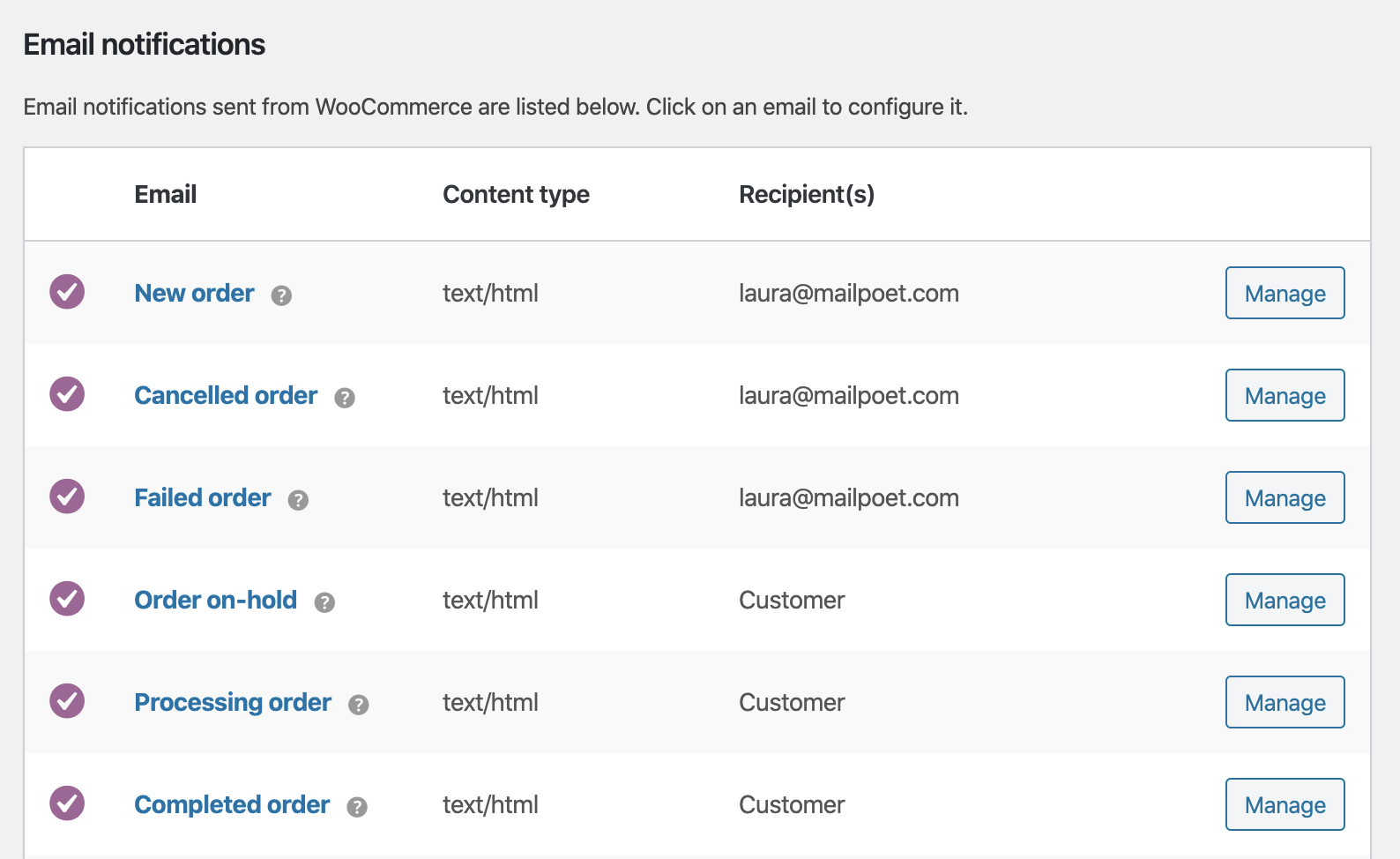Screenshot of the WooCommerce email notifications screen