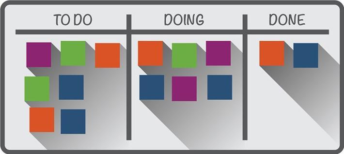 Методологии разработки ПО - 4
