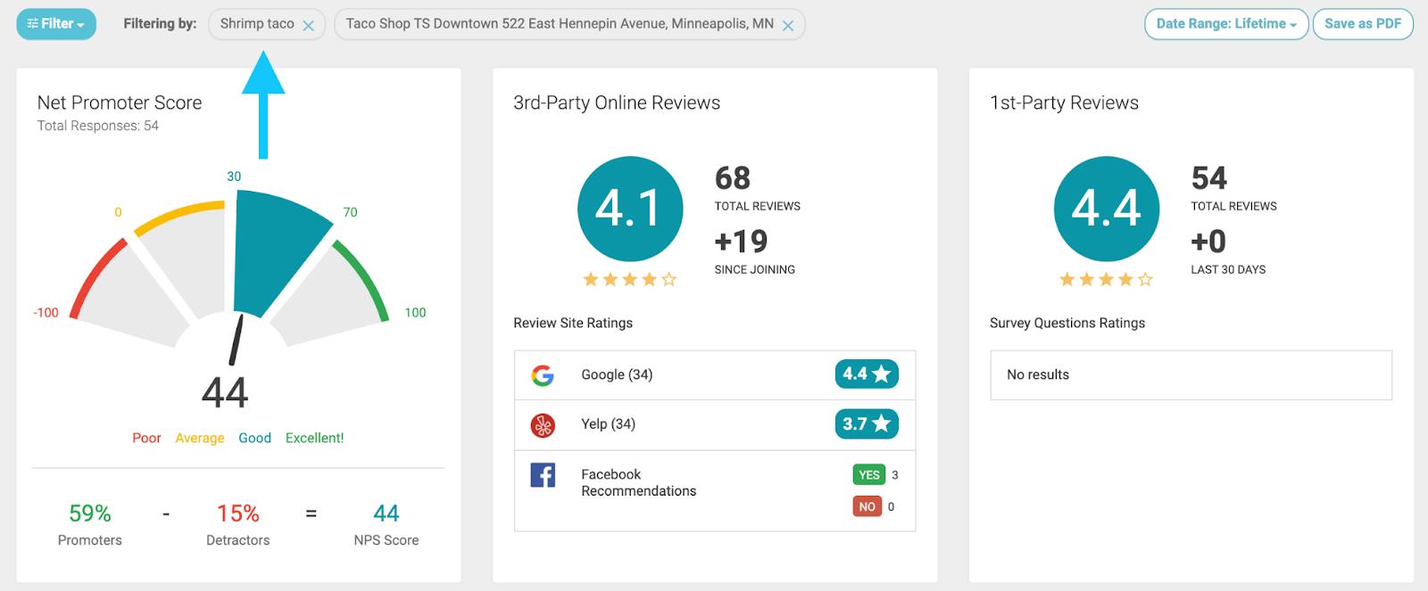 screenshot of GatherUp Net Promoter score dashboard keyword shrimp taco