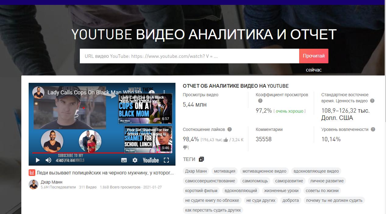 продвижение YouTube-канала