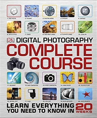 How to Use DSLR: Classes to Capture Your World