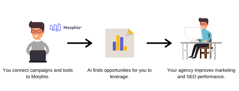 Morphio AI and SEO
