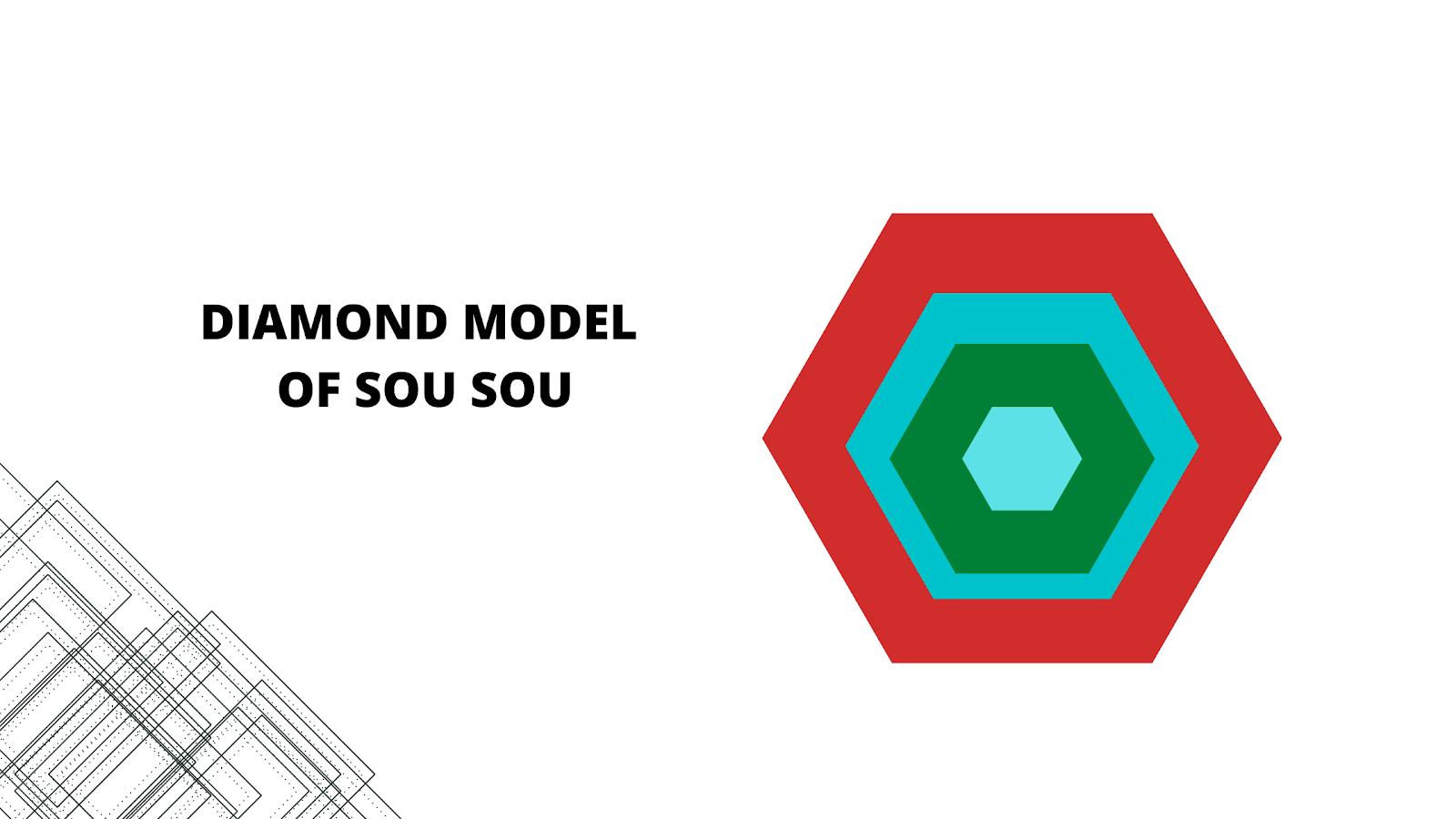 Diamond model of sou sou - hybrid MLM blog
