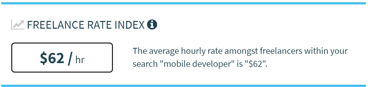 Mobile Developer - Average Freelance Rate