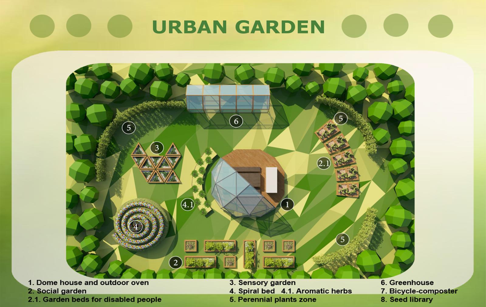 Urban_garden.png