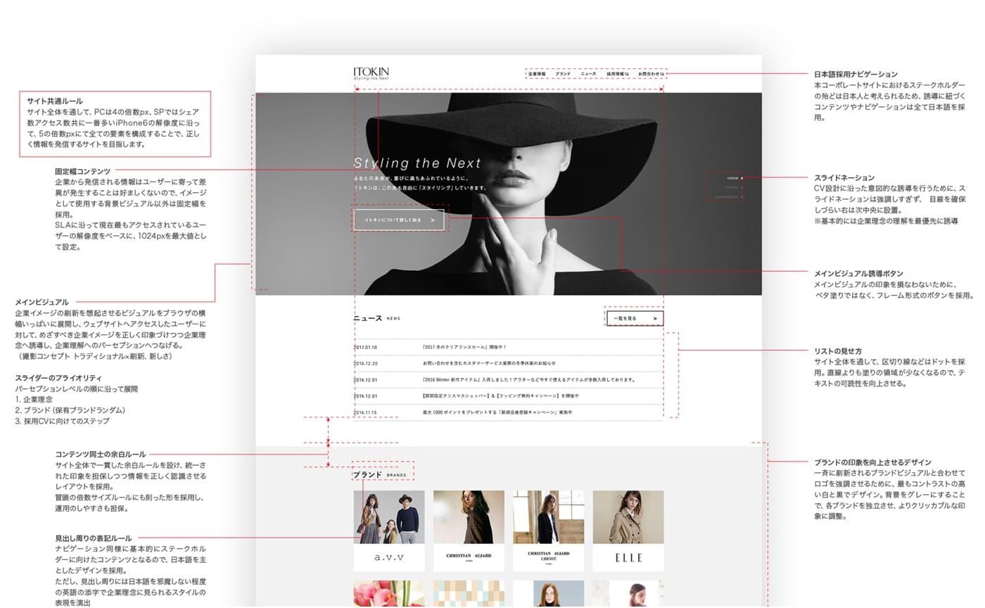 デザインを言語化したドキュメントイメージ