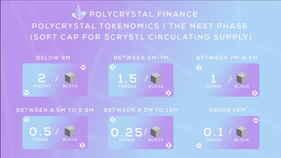 PolyCrystal