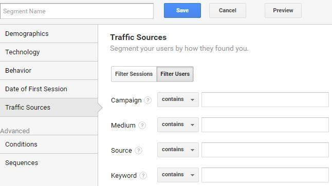 UTM codes traffic sources snapshot