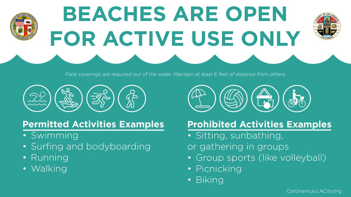 Beaches are open