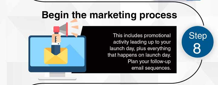 Step 8: Begin the marketing process.