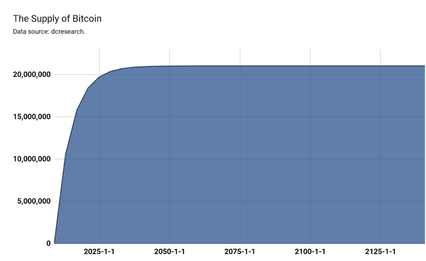 Bitcoin Louhinta Kannattavuus