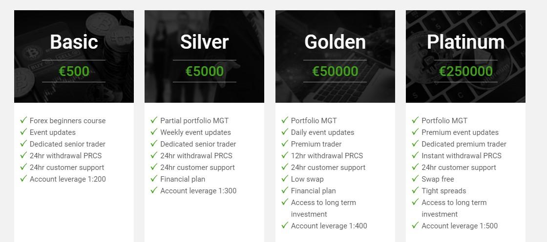 The typical online scam broker RazerMarkets Review news
