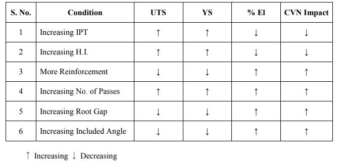 Screenshot table 4 .png
