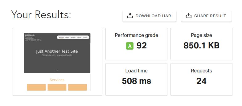 constant contact website creator speed test