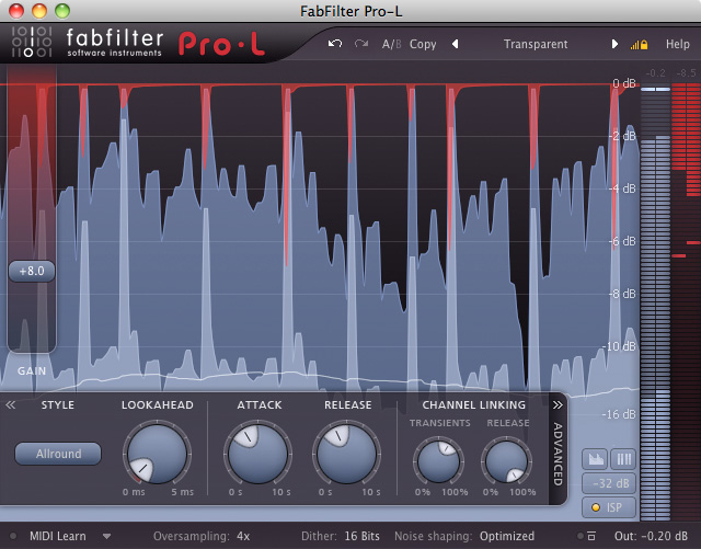 fabfilter pro l 2 shootout review | Gearshoot