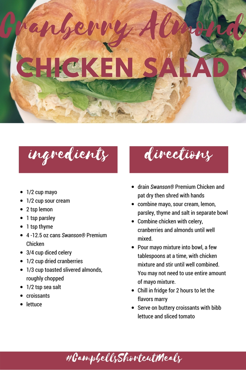 Cranberry Almond Chicken Salad Recipe Card by Red Velvet Rooster - white background.jpg