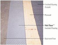 Hot floor diagram