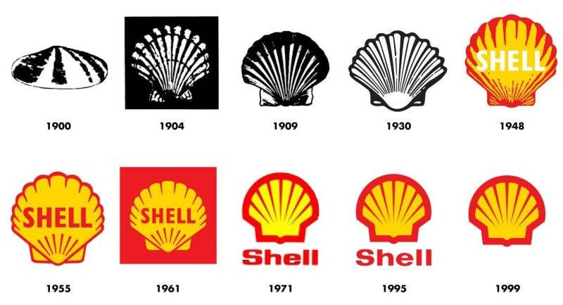 Lịch sử logo Shell